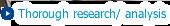 /Thorough research/ analysis