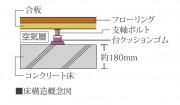 遮音性に優れた床構造